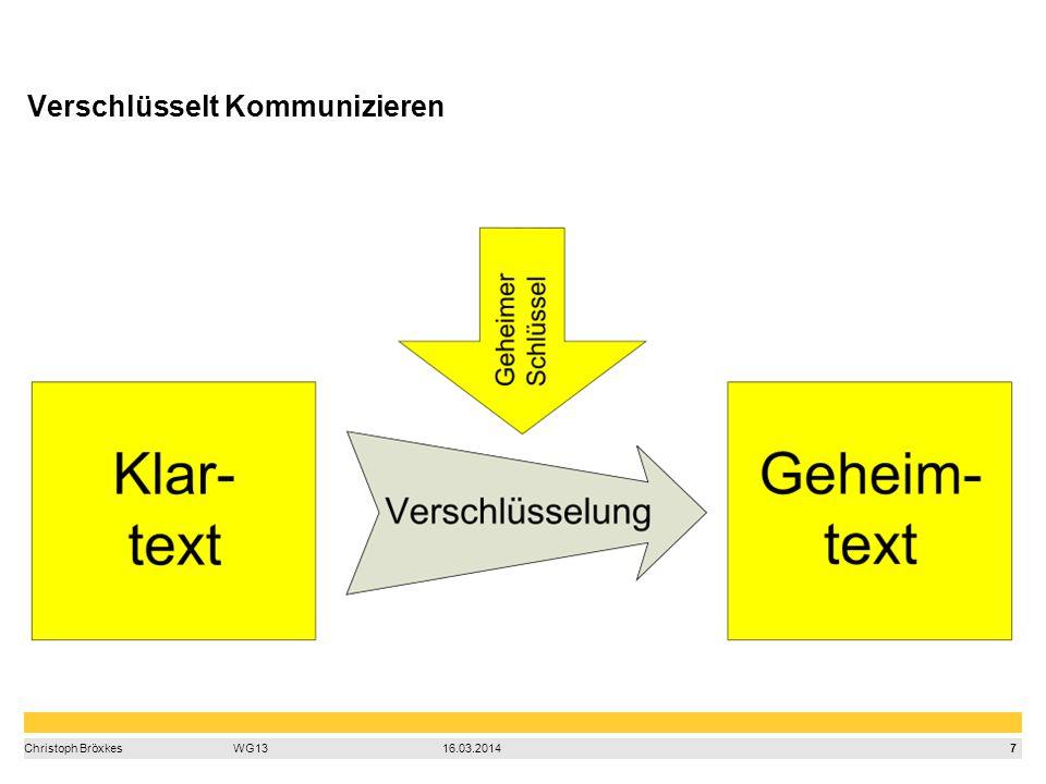 7 Christoph BröxkesWG1316.03.2014 Verschlüsselt Kommunizieren