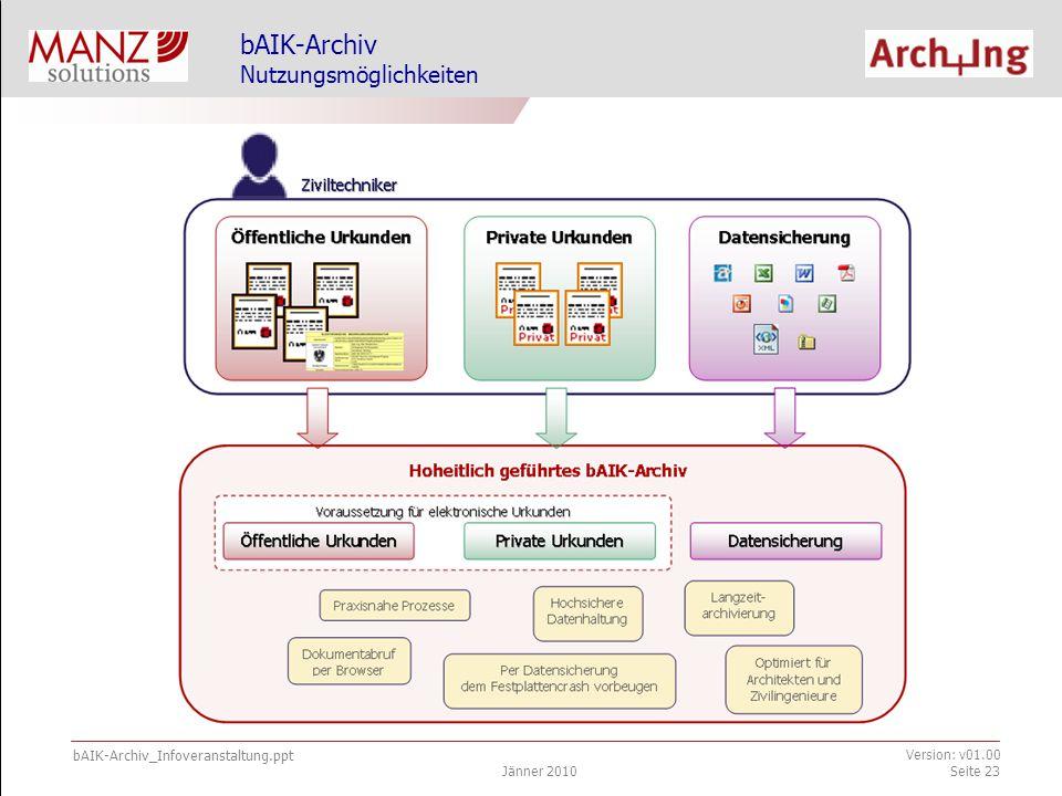 bAIK-Archiv_Infoveranstaltung.ppt Jänner 2010 Version: v01.00 Seite 23 bAIK-Archiv Nutzungsmöglichkeiten
