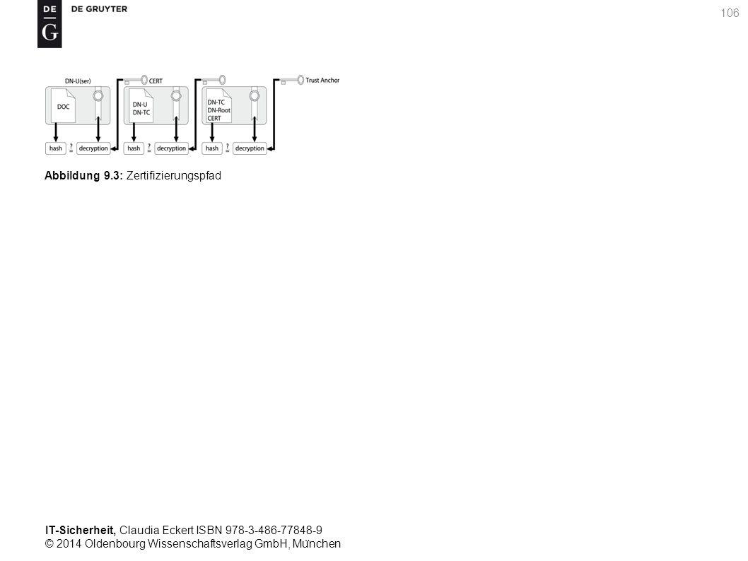IT-Sicherheit, Claudia Eckert ISBN 978-3-486-77848-9 © 2014 Oldenbourg Wissenschaftsverlag GmbH, Mu ̈ nchen 106 Abbildung 9.3: Zertifizierungspfad