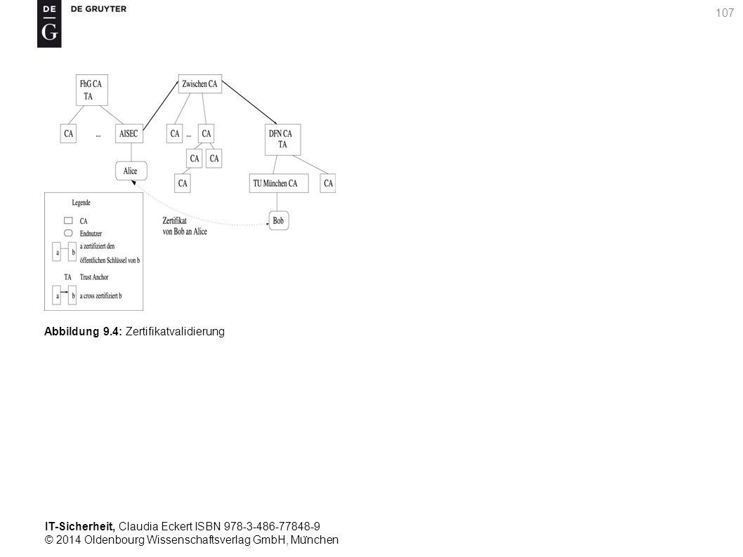 IT-Sicherheit, Claudia Eckert ISBN 978-3-486-77848-9 © 2014 Oldenbourg Wissenschaftsverlag GmbH, Mu ̈ nchen 107 Abbildung 9.4: Zertifikatvalidierung