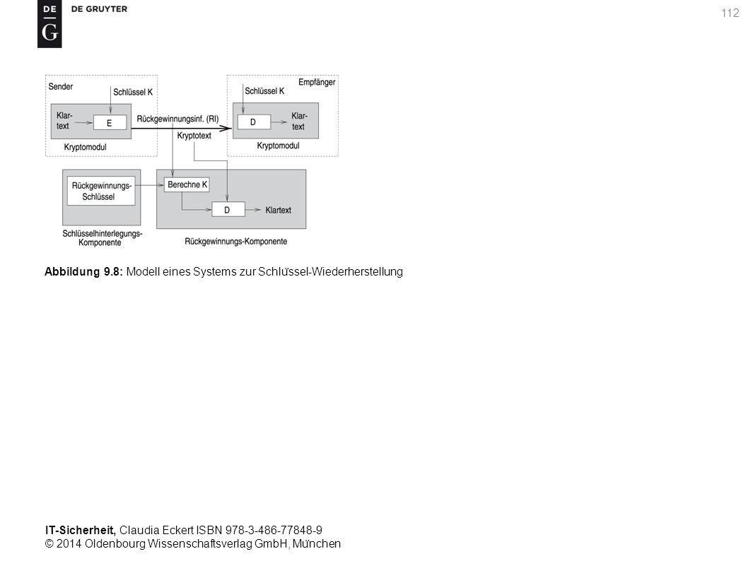 IT-Sicherheit, Claudia Eckert ISBN 978-3-486-77848-9 © 2014 Oldenbourg Wissenschaftsverlag GmbH, Mu ̈ nchen 112 Abbildung 9.8: Modell eines Systems zur Schlu ̈ ssel-Wiederherstellung