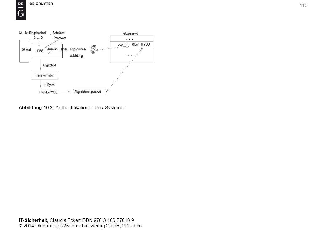 IT-Sicherheit, Claudia Eckert ISBN 978-3-486-77848-9 © 2014 Oldenbourg Wissenschaftsverlag GmbH, Mu ̈ nchen 115 Abbildung 10.2: Authentifikation in Unix Systemen