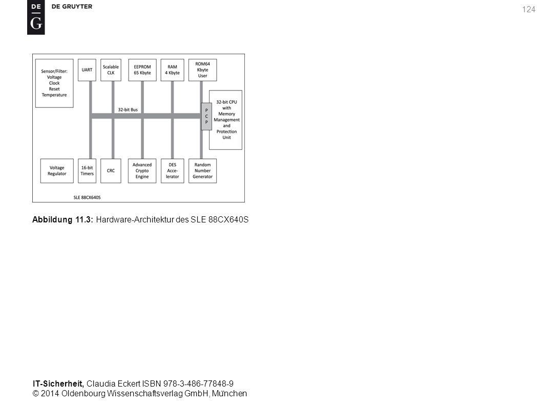 IT-Sicherheit, Claudia Eckert ISBN 978-3-486-77848-9 © 2014 Oldenbourg Wissenschaftsverlag GmbH, Mu ̈ nchen 124 Abbildung 11.3: Hardware-Architektur des SLE 88CX640S