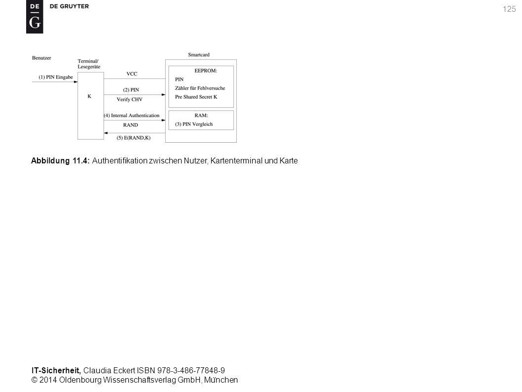 IT-Sicherheit, Claudia Eckert ISBN 978-3-486-77848-9 © 2014 Oldenbourg Wissenschaftsverlag GmbH, Mu ̈ nchen 125 Abbildung 11.4: Authentifikation zwischen Nutzer, Kartenterminal und Karte