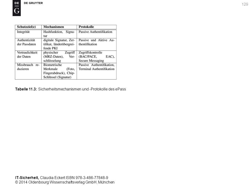 IT-Sicherheit, Claudia Eckert ISBN 978-3-486-77848-9 © 2014 Oldenbourg Wissenschaftsverlag GmbH, Mu ̈ nchen 129 Tabelle 11.3: Sicherheitsmechanismen und -Protokolle des ePass