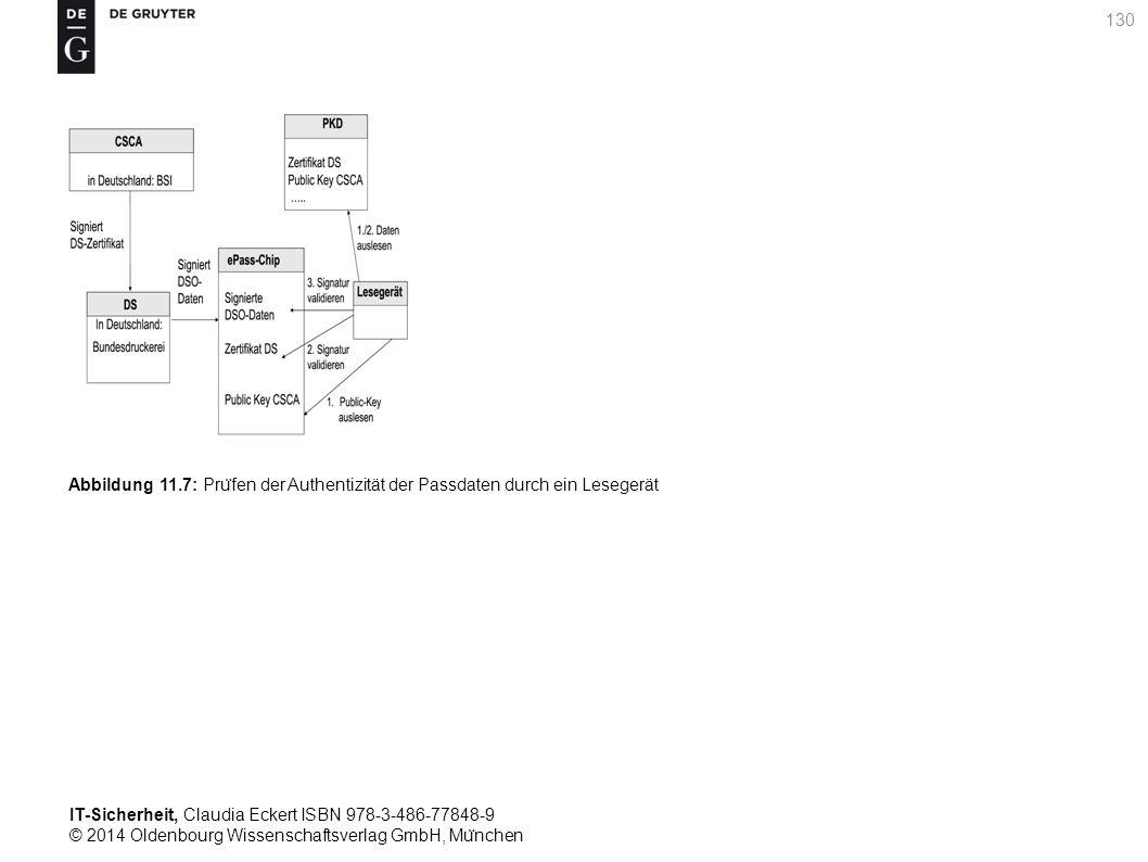 IT-Sicherheit, Claudia Eckert ISBN 978-3-486-77848-9 © 2014 Oldenbourg Wissenschaftsverlag GmbH, Mu ̈ nchen 130 Abbildung 11.7: Pru ̈ fen der Authentizität der Passdaten durch ein Lesegerät