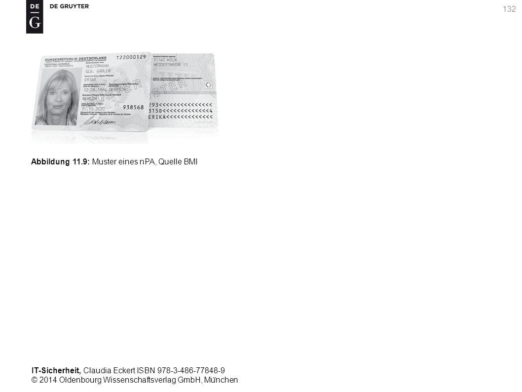 IT-Sicherheit, Claudia Eckert ISBN 978-3-486-77848-9 © 2014 Oldenbourg Wissenschaftsverlag GmbH, Mu ̈ nchen 132 Abbildung 11.9: Muster eines nPA, Quelle BMI
