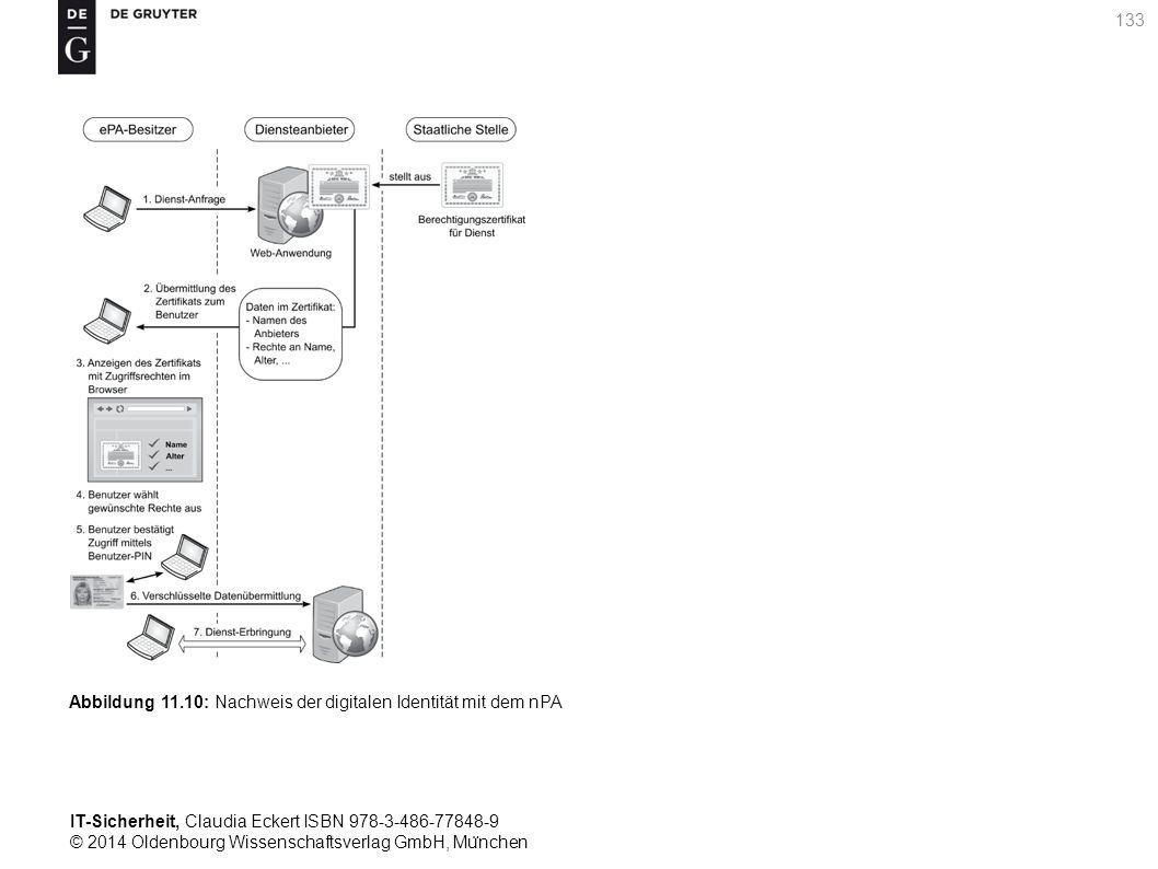 IT-Sicherheit, Claudia Eckert ISBN 978-3-486-77848-9 © 2014 Oldenbourg Wissenschaftsverlag GmbH, Mu ̈ nchen 133 Abbildung 11.10: Nachweis der digitalen Identität mit dem nPA