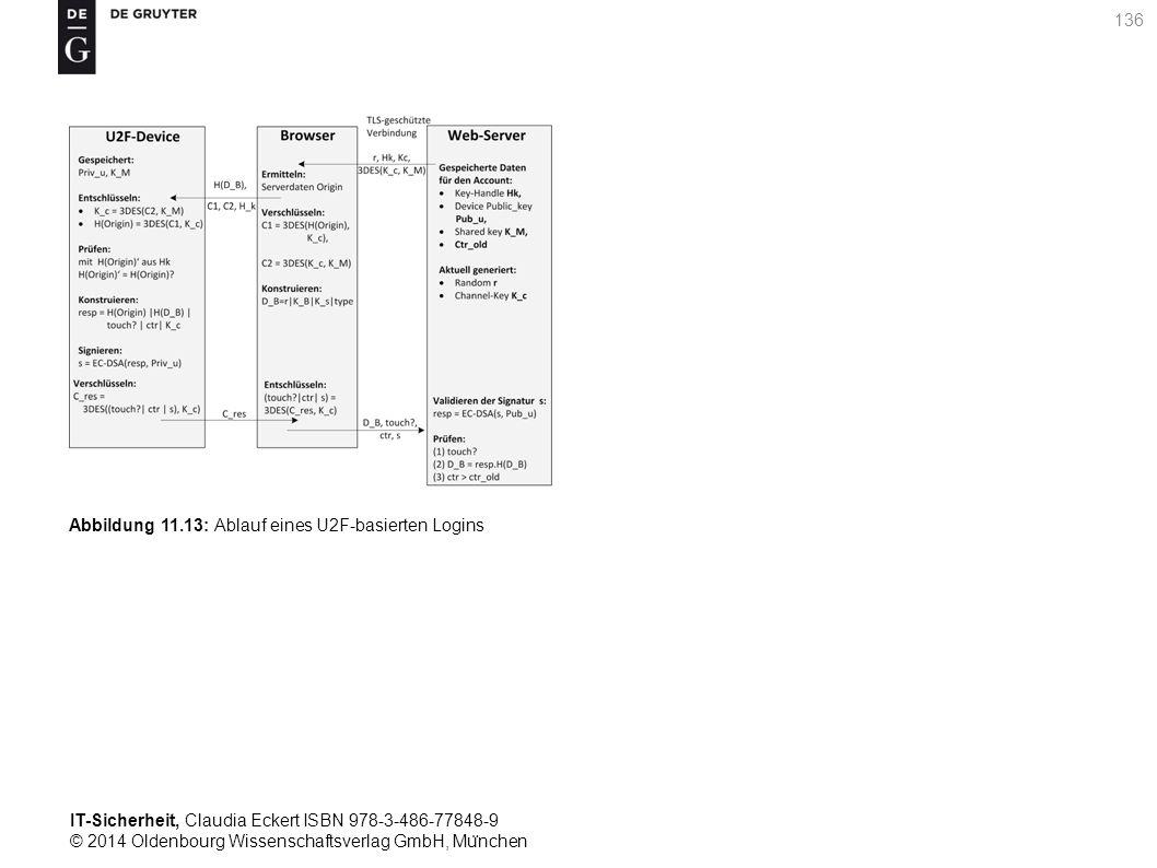 IT-Sicherheit, Claudia Eckert ISBN 978-3-486-77848-9 © 2014 Oldenbourg Wissenschaftsverlag GmbH, Mu ̈ nchen 136 Abbildung 11.13: Ablauf eines U2F-basierten Logins