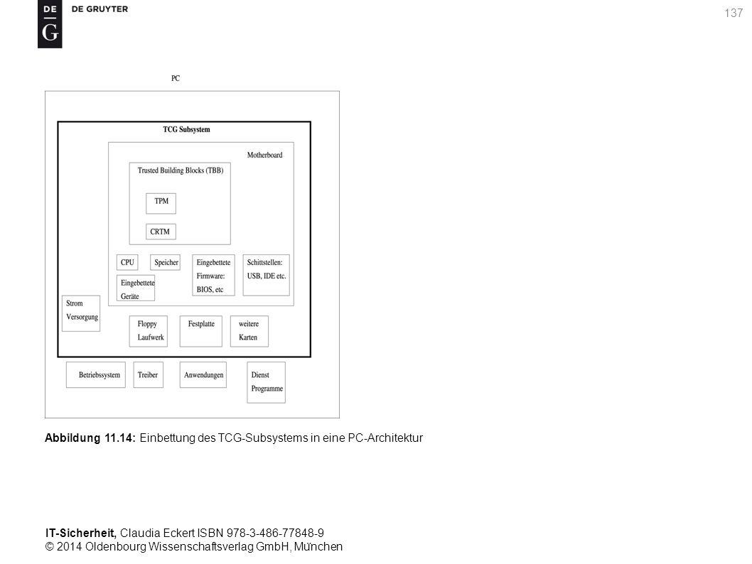 IT-Sicherheit, Claudia Eckert ISBN 978-3-486-77848-9 © 2014 Oldenbourg Wissenschaftsverlag GmbH, Mu ̈ nchen 137 Abbildung 11.14: Einbettung des TCG-Subsystems in eine PC-Architektur