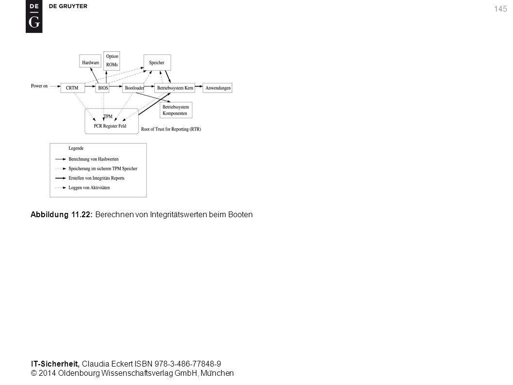IT-Sicherheit, Claudia Eckert ISBN 978-3-486-77848-9 © 2014 Oldenbourg Wissenschaftsverlag GmbH, Mu ̈ nchen 145 Abbildung 11.22: Berechnen von Integritätswerten beim Booten