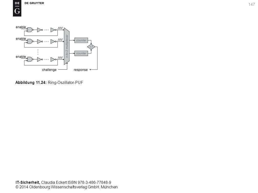 IT-Sicherheit, Claudia Eckert ISBN 978-3-486-77848-9 © 2014 Oldenbourg Wissenschaftsverlag GmbH, Mu ̈ nchen 147 Abbildung 11.24: Ring-Oszillator-PUF