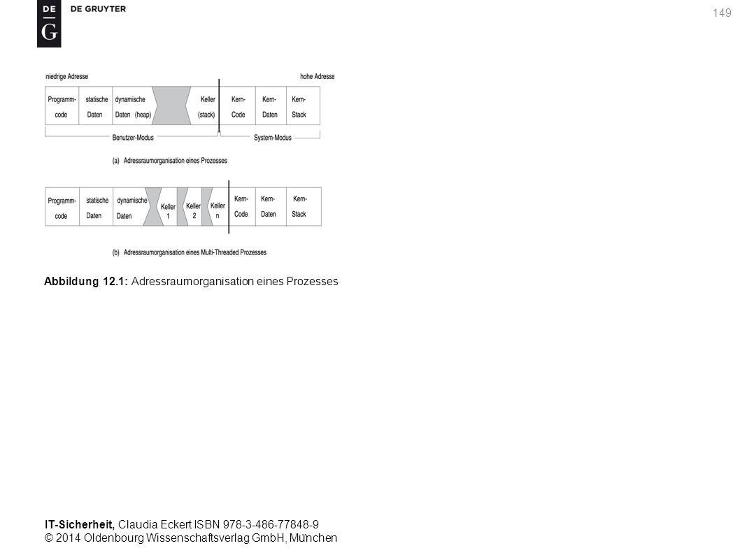 IT-Sicherheit, Claudia Eckert ISBN 978-3-486-77848-9 © 2014 Oldenbourg Wissenschaftsverlag GmbH, Mu ̈ nchen 149 Abbildung 12.1: Adressraumorganisation eines Prozesses