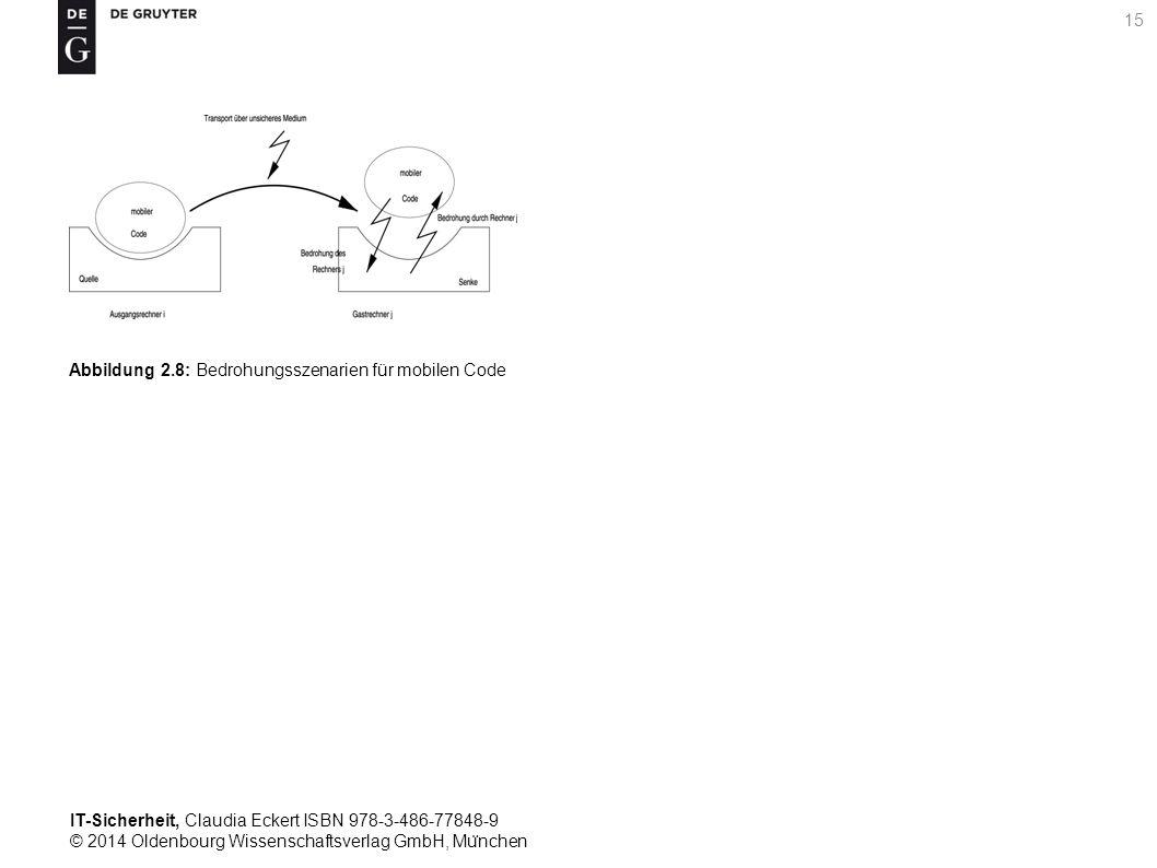 IT-Sicherheit, Claudia Eckert ISBN 978-3-486-77848-9 © 2014 Oldenbourg Wissenschaftsverlag GmbH, Mu ̈ nchen 15 Abbildung 2.8: Bedrohungsszenarien für mobilen Code