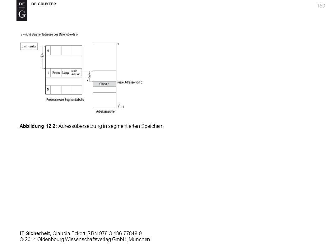 IT-Sicherheit, Claudia Eckert ISBN 978-3-486-77848-9 © 2014 Oldenbourg Wissenschaftsverlag GmbH, Mu ̈ nchen 150 Abbildung 12.2: Adressu ̈ bersetzung in segmentierten Speichern