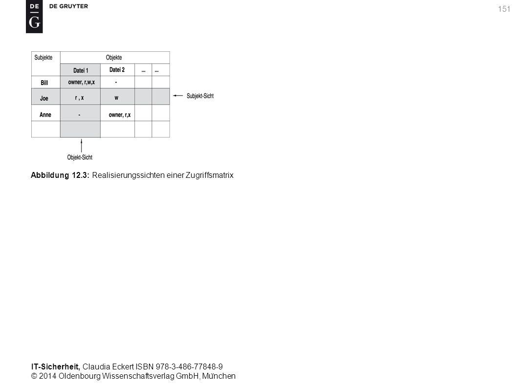 IT-Sicherheit, Claudia Eckert ISBN 978-3-486-77848-9 © 2014 Oldenbourg Wissenschaftsverlag GmbH, Mu ̈ nchen 151 Abbildung 12.3: Realisierungssichten einer Zugriffsmatrix