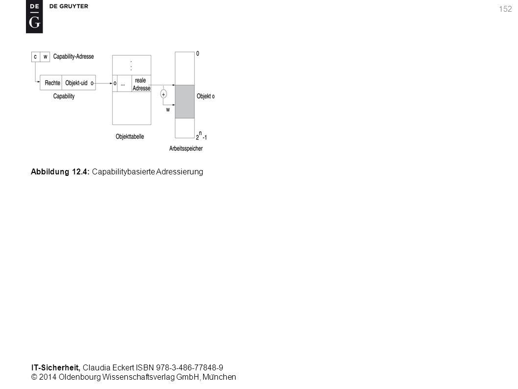 IT-Sicherheit, Claudia Eckert ISBN 978-3-486-77848-9 © 2014 Oldenbourg Wissenschaftsverlag GmbH, Mu ̈ nchen 152 Abbildung 12.4: Capabilitybasierte Adressierung