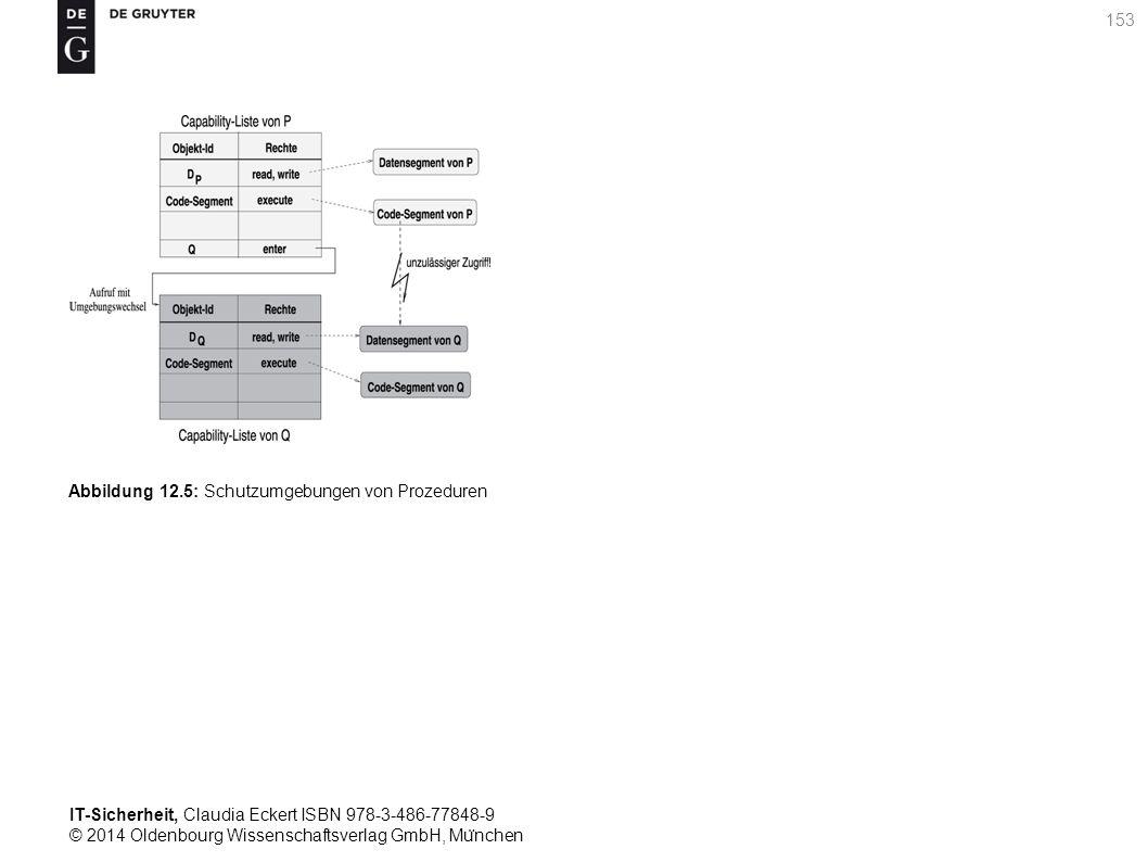 IT-Sicherheit, Claudia Eckert ISBN 978-3-486-77848-9 © 2014 Oldenbourg Wissenschaftsverlag GmbH, Mu ̈ nchen 153 Abbildung 12.5: Schutzumgebungen von Prozeduren