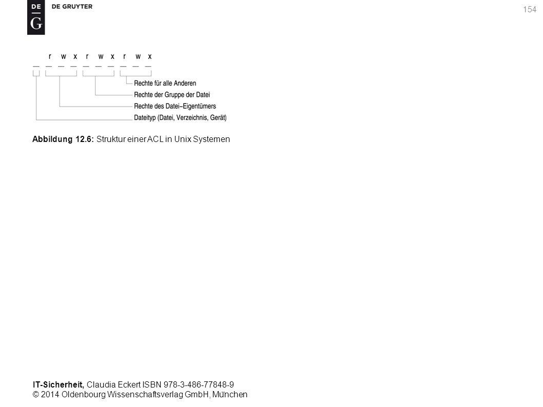 IT-Sicherheit, Claudia Eckert ISBN 978-3-486-77848-9 © 2014 Oldenbourg Wissenschaftsverlag GmbH, Mu ̈ nchen 154 Abbildung 12.6: Struktur einer ACL in Unix Systemen