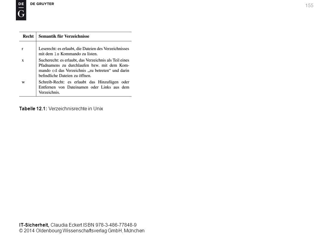 IT-Sicherheit, Claudia Eckert ISBN 978-3-486-77848-9 © 2014 Oldenbourg Wissenschaftsverlag GmbH, Mu ̈ nchen 155 Tabelle 12.1: Verzeichnisrechte in Unix
