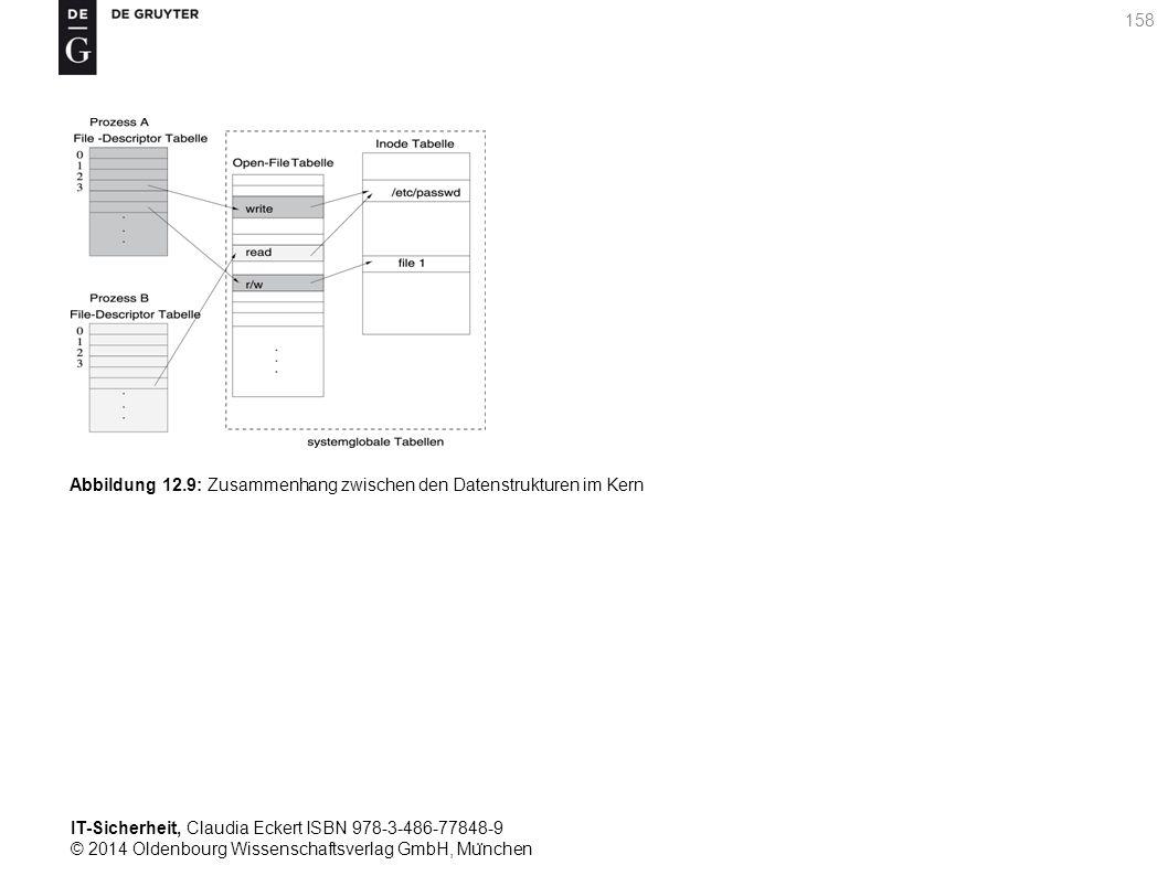 IT-Sicherheit, Claudia Eckert ISBN 978-3-486-77848-9 © 2014 Oldenbourg Wissenschaftsverlag GmbH, Mu ̈ nchen 158 Abbildung 12.9: Zusammenhang zwischen den Datenstrukturen im Kern