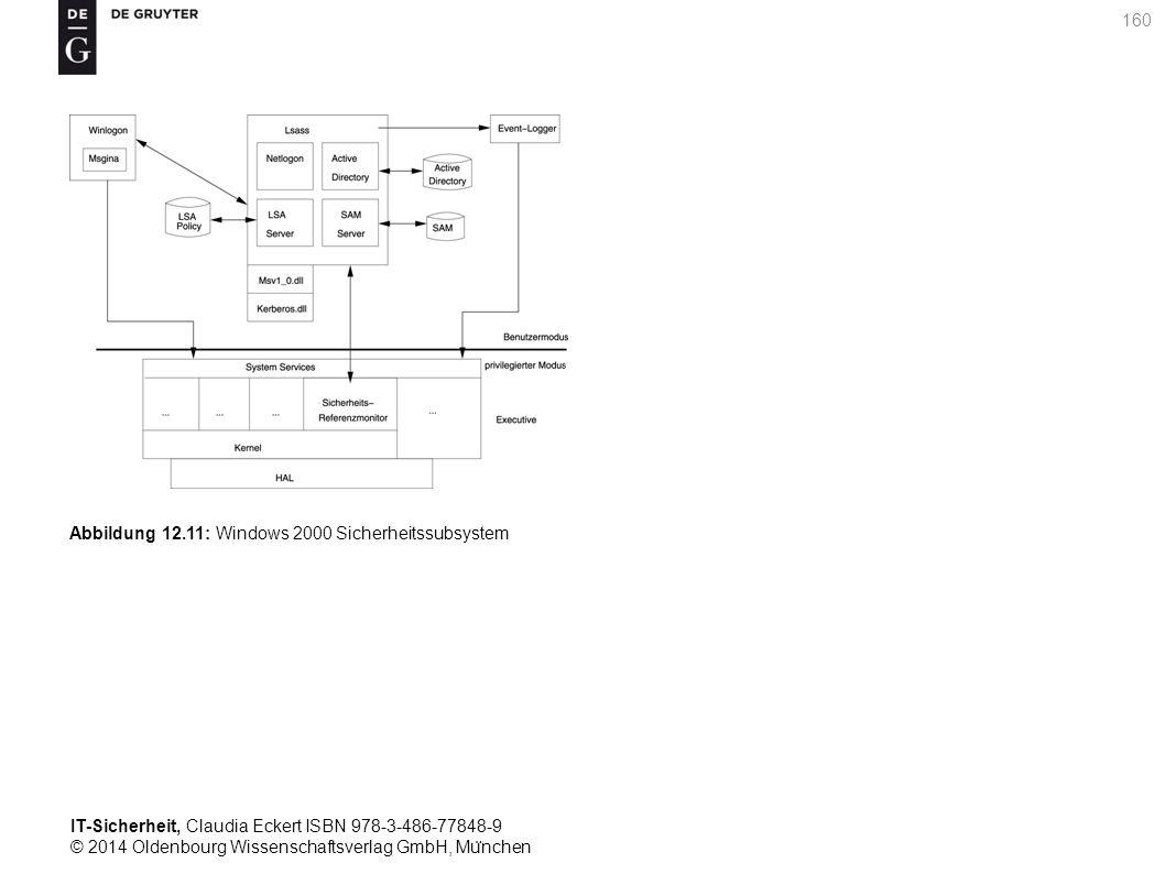 IT-Sicherheit, Claudia Eckert ISBN 978-3-486-77848-9 © 2014 Oldenbourg Wissenschaftsverlag GmbH, Mu ̈ nchen 160 Abbildung 12.11: Windows 2000 Sicherheitssubsystem