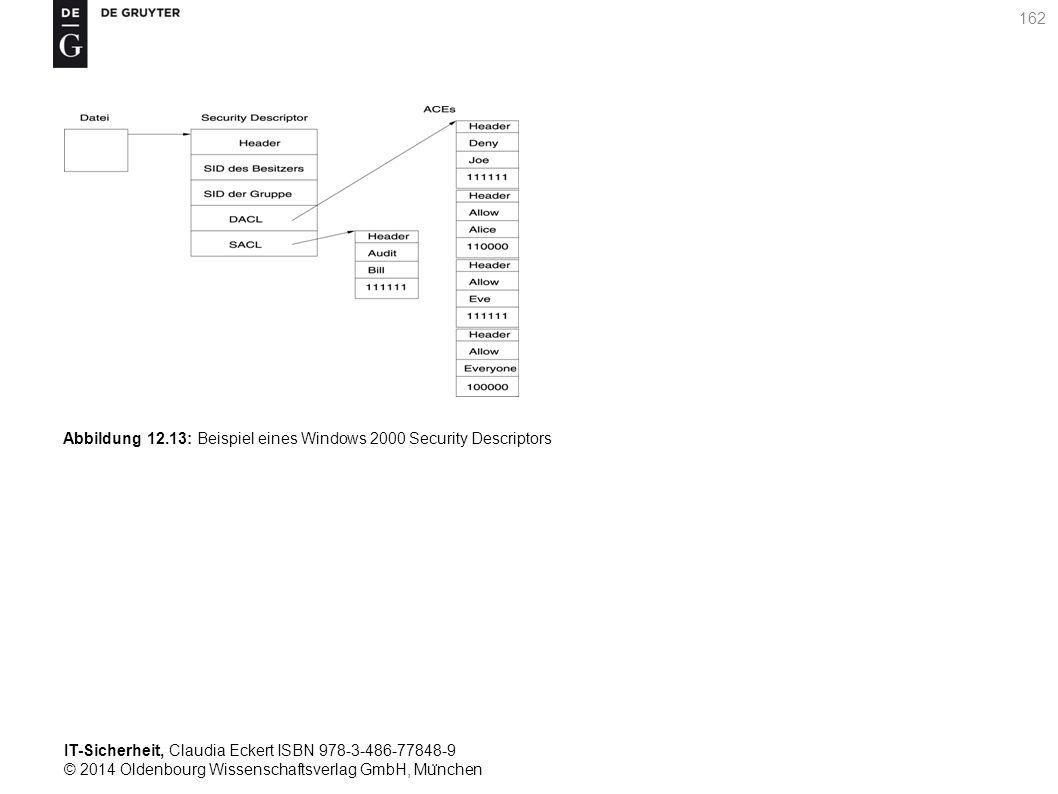 IT-Sicherheit, Claudia Eckert ISBN 978-3-486-77848-9 © 2014 Oldenbourg Wissenschaftsverlag GmbH, Mu ̈ nchen 162 Abbildung 12.13: Beispiel eines Windows 2000 Security Descriptors