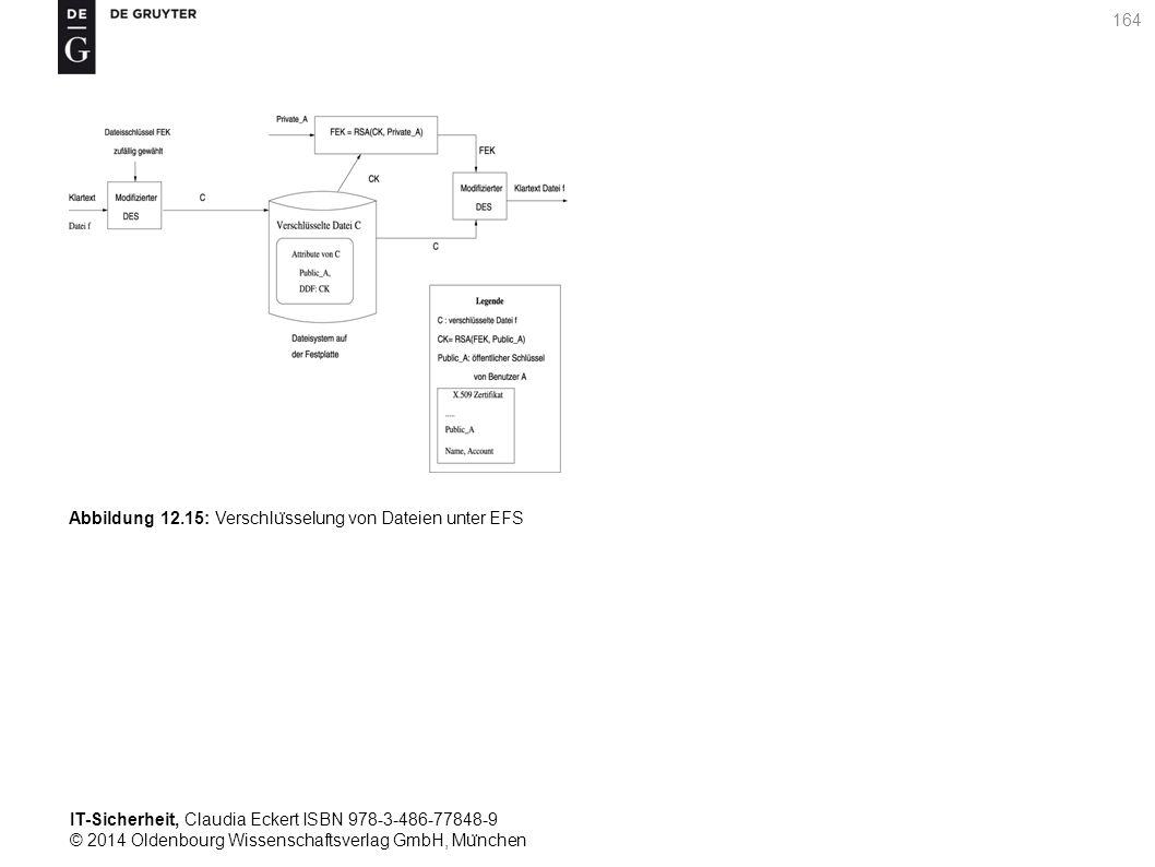 IT-Sicherheit, Claudia Eckert ISBN 978-3-486-77848-9 © 2014 Oldenbourg Wissenschaftsverlag GmbH, Mu ̈ nchen 164 Abbildung 12.15: Verschlu ̈ sselung von Dateien unter EFS