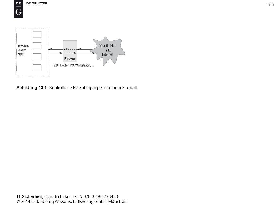 IT-Sicherheit, Claudia Eckert ISBN 978-3-486-77848-9 © 2014 Oldenbourg Wissenschaftsverlag GmbH, Mu ̈ nchen 169 Abbildung 13.1: Kontrollierte Netzu ̈ bergänge mit einem Firewall