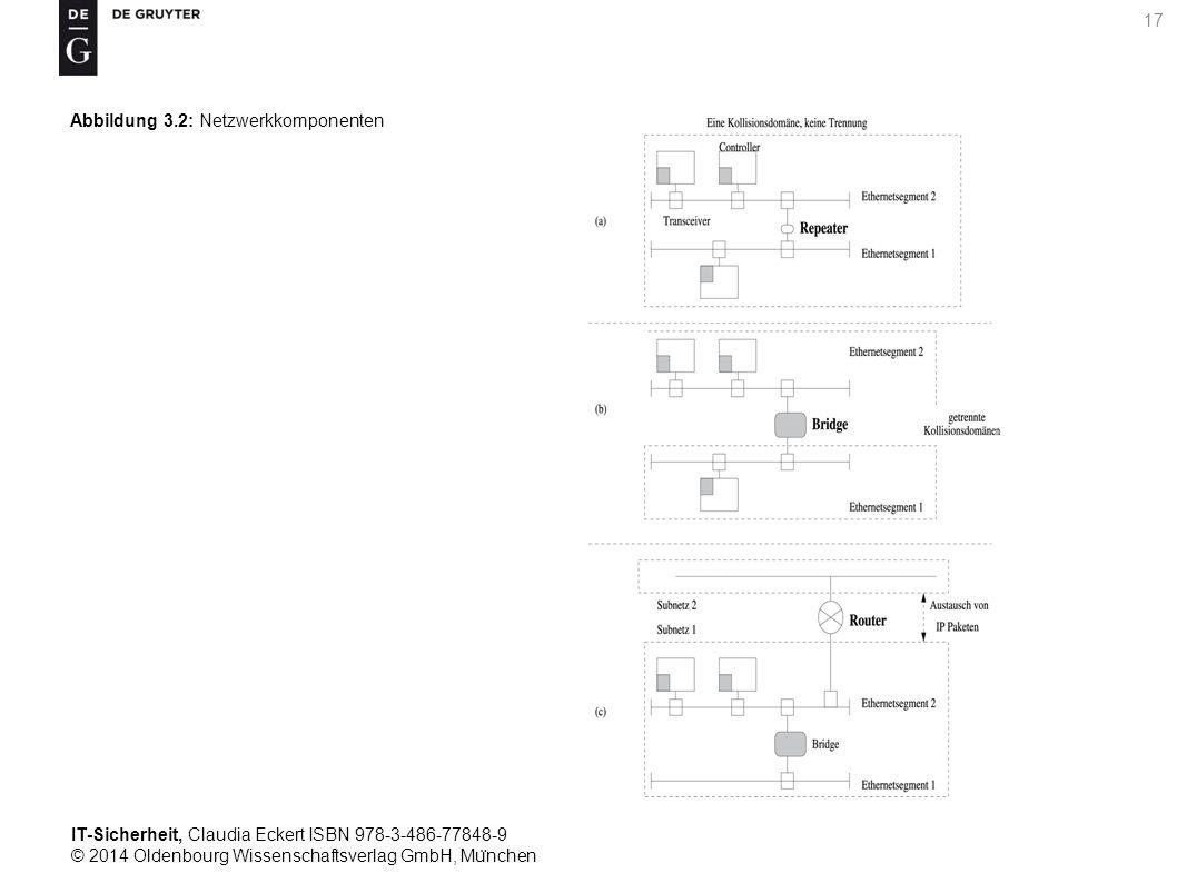 IT-Sicherheit, Claudia Eckert ISBN 978-3-486-77848-9 © 2014 Oldenbourg Wissenschaftsverlag GmbH, Mu ̈ nchen 17 Abbildung 3.2: Netzwerkkomponenten