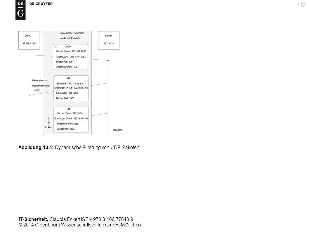 IT-Sicherheit, Claudia Eckert ISBN 978-3-486-77848-9 © 2014 Oldenbourg Wissenschaftsverlag GmbH, Mu ̈ nchen 173 Abbildung 13.4: Dynamische Filterung von UDP-Paketen