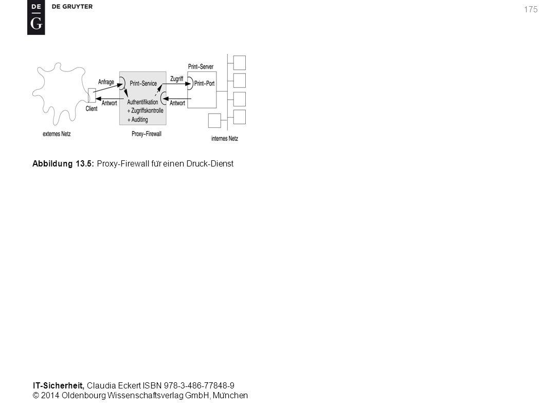 IT-Sicherheit, Claudia Eckert ISBN 978-3-486-77848-9 © 2014 Oldenbourg Wissenschaftsverlag GmbH, Mu ̈ nchen 175 Abbildung 13.5: Proxy-Firewall fu ̈ r einen Druck-Dienst