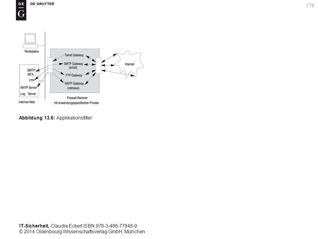 IT-Sicherheit, Claudia Eckert ISBN 978-3-486-77848-9 © 2014 Oldenbourg Wissenschaftsverlag GmbH, Mu ̈ nchen 176 Abbildung 13.6: Applikationsfilter