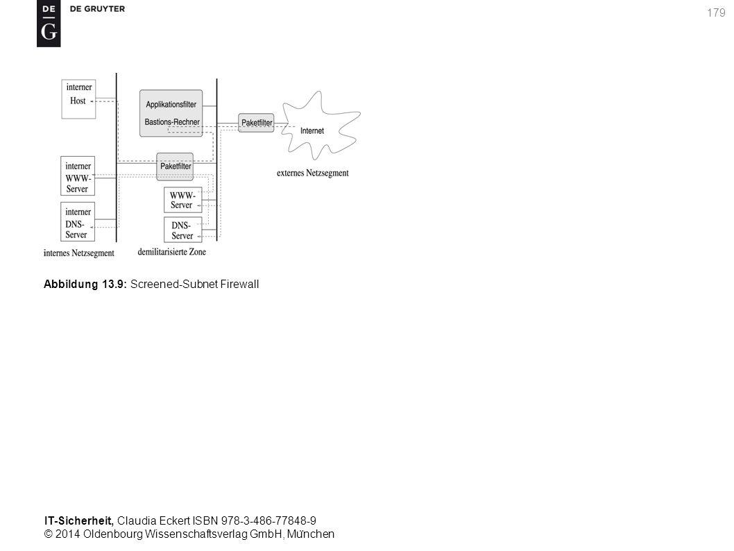 IT-Sicherheit, Claudia Eckert ISBN 978-3-486-77848-9 © 2014 Oldenbourg Wissenschaftsverlag GmbH, Mu ̈ nchen 179 Abbildung 13.9: Screened-Subnet Firewall