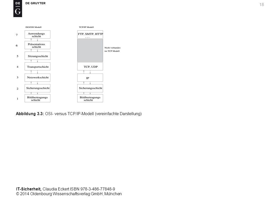 IT-Sicherheit, Claudia Eckert ISBN 978-3-486-77848-9 © 2014 Oldenbourg Wissenschaftsverlag GmbH, Mu ̈ nchen 18 Abbildung 3.3: OSI- versus TCP/IP-Modell (vereinfachte Darstellung)