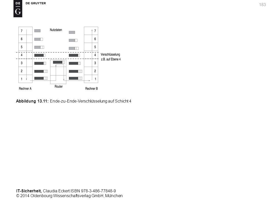 IT-Sicherheit, Claudia Eckert ISBN 978-3-486-77848-9 © 2014 Oldenbourg Wissenschaftsverlag GmbH, Mu ̈ nchen 183 Abbildung 13.11: Ende-zu-Ende-Verschlu ̈ sselung auf Schicht 4