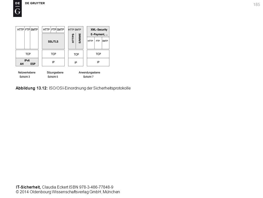 IT-Sicherheit, Claudia Eckert ISBN 978-3-486-77848-9 © 2014 Oldenbourg Wissenschaftsverlag GmbH, Mu ̈ nchen 185 Abbildung 13.12: ISO/OSI-Einordnung der Sicherheitsprotokolle