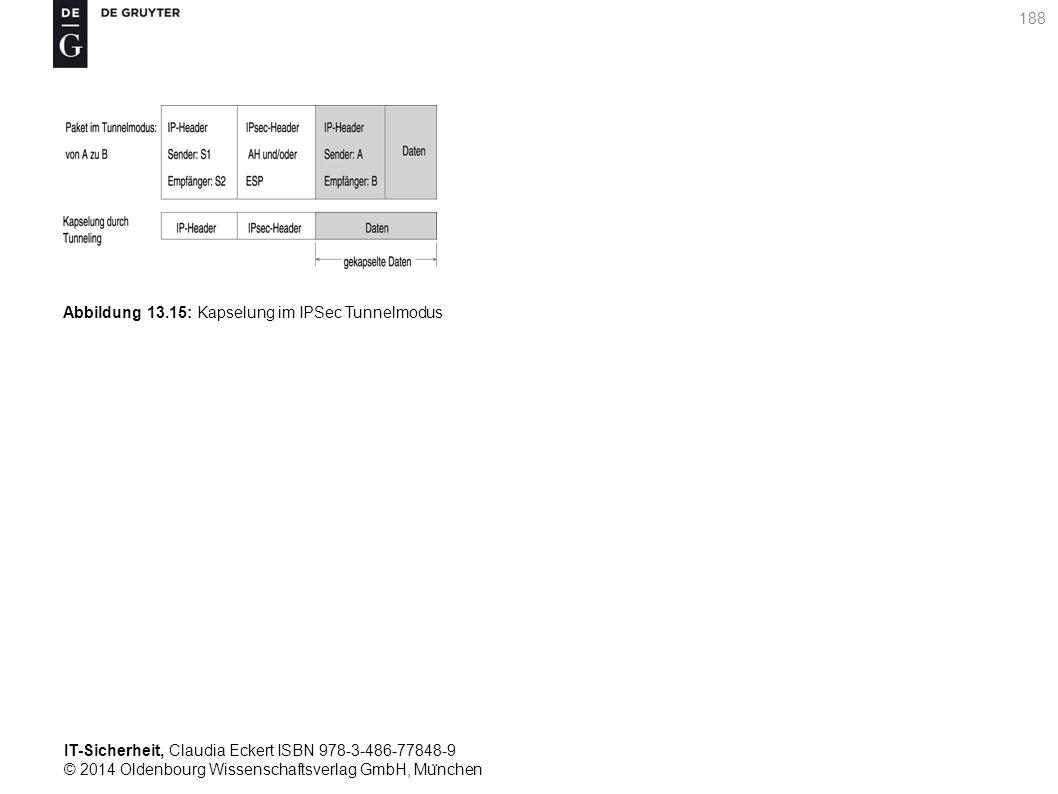 IT-Sicherheit, Claudia Eckert ISBN 978-3-486-77848-9 © 2014 Oldenbourg Wissenschaftsverlag GmbH, Mu ̈ nchen 188 Abbildung 13.15: Kapselung im IPSec Tunnelmodus