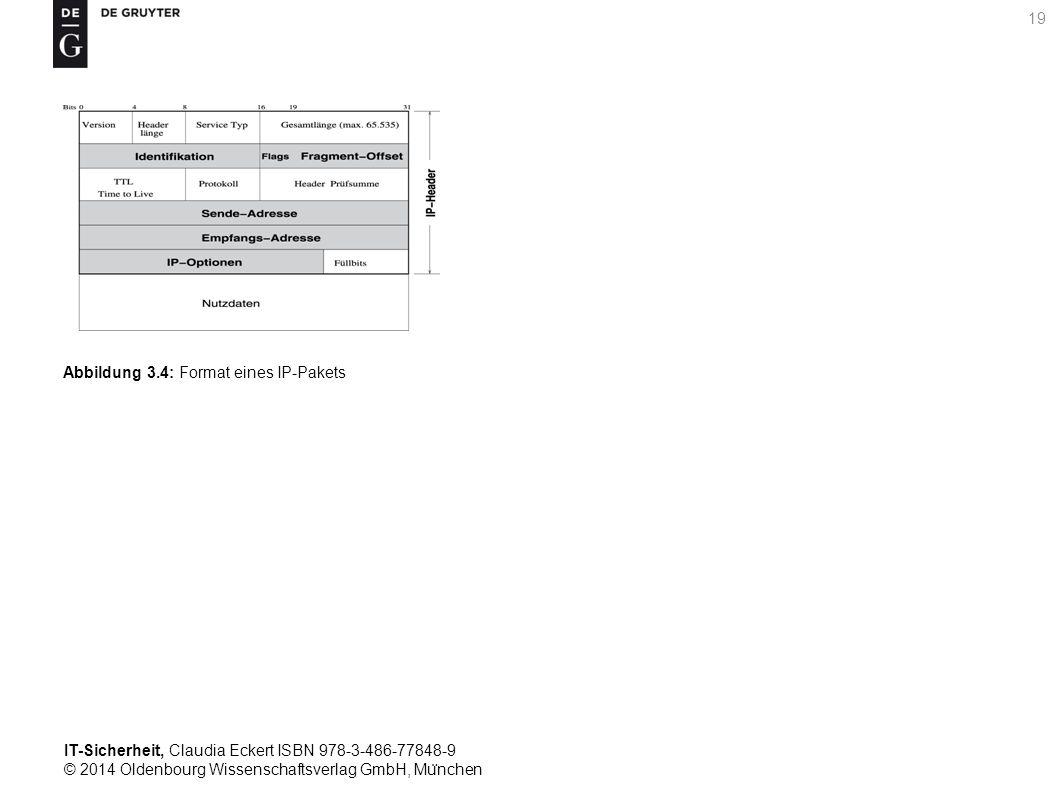IT-Sicherheit, Claudia Eckert ISBN 978-3-486-77848-9 © 2014 Oldenbourg Wissenschaftsverlag GmbH, Mu ̈ nchen 19 Abbildung 3.4: Format eines IP-Pakets