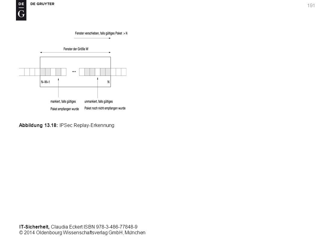 IT-Sicherheit, Claudia Eckert ISBN 978-3-486-77848-9 © 2014 Oldenbourg Wissenschaftsverlag GmbH, Mu ̈ nchen 191 Abbildung 13.18: IPSec Replay-Erkennung