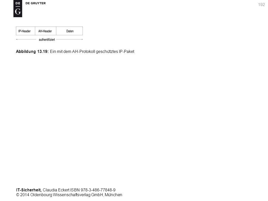 IT-Sicherheit, Claudia Eckert ISBN 978-3-486-77848-9 © 2014 Oldenbourg Wissenschaftsverlag GmbH, Mu ̈ nchen 192 Abbildung 13.19: Ein mit dem AH-Protokoll geschu ̈ tztes IP-Paket