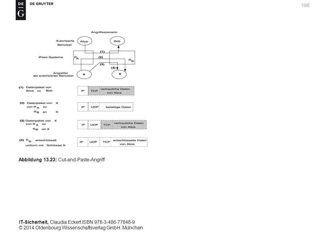 IT-Sicherheit, Claudia Eckert ISBN 978-3-486-77848-9 © 2014 Oldenbourg Wissenschaftsverlag GmbH, Mu ̈ nchen 196 Abbildung 13.23: Cut-and-Paste-Angriff