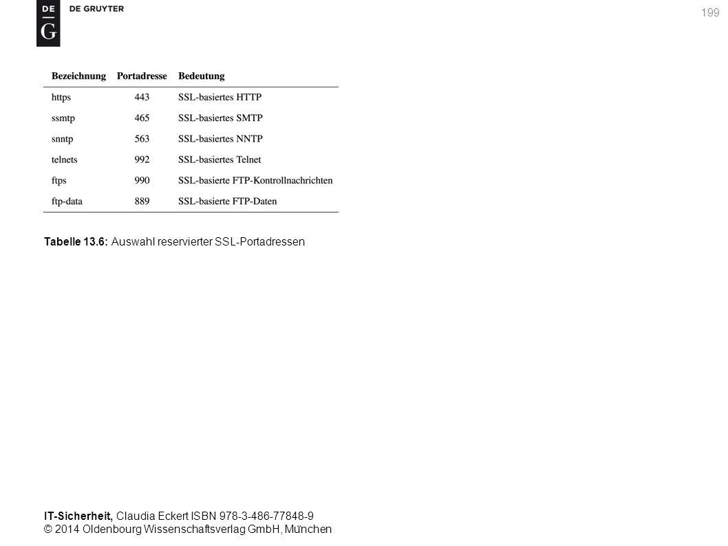 IT-Sicherheit, Claudia Eckert ISBN 978-3-486-77848-9 © 2014 Oldenbourg Wissenschaftsverlag GmbH, Mu ̈ nchen 199 Tabelle 13.6: Auswahl reservierter SSL-Portadressen