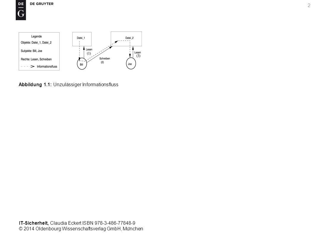 IT-Sicherheit, Claudia Eckert ISBN 978-3-486-77848-9 © 2014 Oldenbourg Wissenschaftsverlag GmbH, Mu ̈ nchen 2 Abbildung 1.1: Unzulässiger Informationsfluss