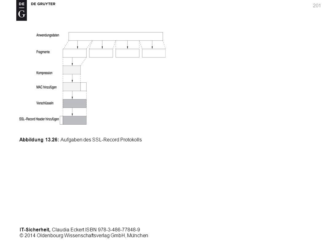 IT-Sicherheit, Claudia Eckert ISBN 978-3-486-77848-9 © 2014 Oldenbourg Wissenschaftsverlag GmbH, Mu ̈ nchen 201 Abbildung 13.26: Aufgaben des SSL-Record Protokolls