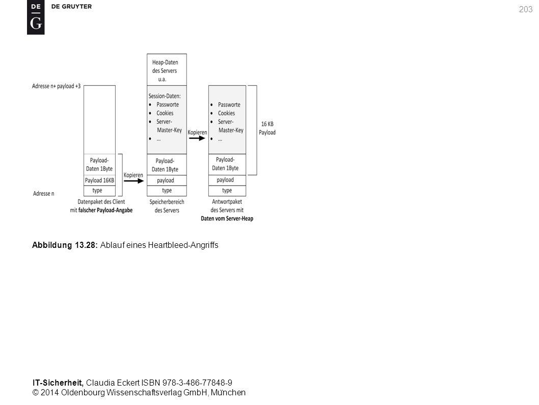 IT-Sicherheit, Claudia Eckert ISBN 978-3-486-77848-9 © 2014 Oldenbourg Wissenschaftsverlag GmbH, Mu ̈ nchen 203 Abbildung 13.28: Ablauf eines Heartbleed-Angriffs