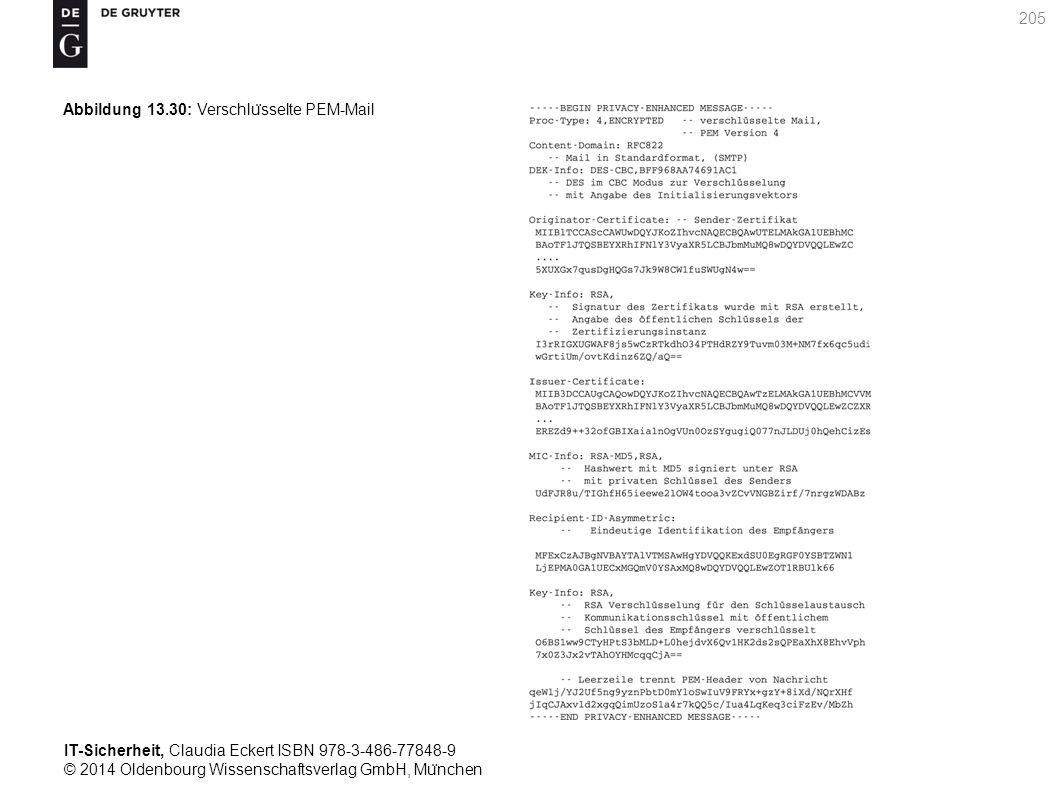 IT-Sicherheit, Claudia Eckert ISBN 978-3-486-77848-9 © 2014 Oldenbourg Wissenschaftsverlag GmbH, Mu ̈ nchen 205 Abbildung 13.30: Verschlu ̈ sselte PEM-Mail