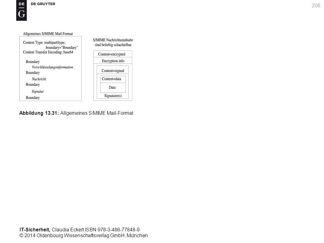 IT-Sicherheit, Claudia Eckert ISBN 978-3-486-77848-9 © 2014 Oldenbourg Wissenschaftsverlag GmbH, Mu ̈ nchen 206 Abbildung 13.31: Allgemeines S/MIME Mail-Format