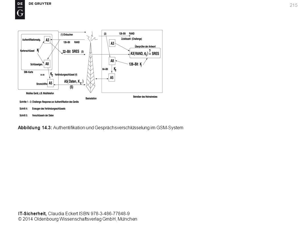 IT-Sicherheit, Claudia Eckert ISBN 978-3-486-77848-9 © 2014 Oldenbourg Wissenschaftsverlag GmbH, Mu ̈ nchen 215 Abbildung 14.3: Authentifikation und Gesprächsverschlu ̈ sselung im GSM-System