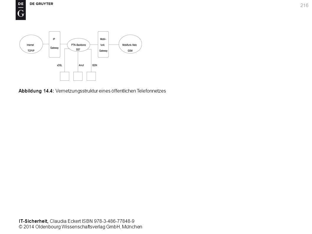 IT-Sicherheit, Claudia Eckert ISBN 978-3-486-77848-9 © 2014 Oldenbourg Wissenschaftsverlag GmbH, Mu ̈ nchen 216 Abbildung 14.4: Vernetzungsstruktur eines öffentlichen Telefonnetzes